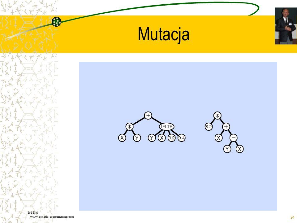24 Mutacja źródło: www.genetic-programming.com