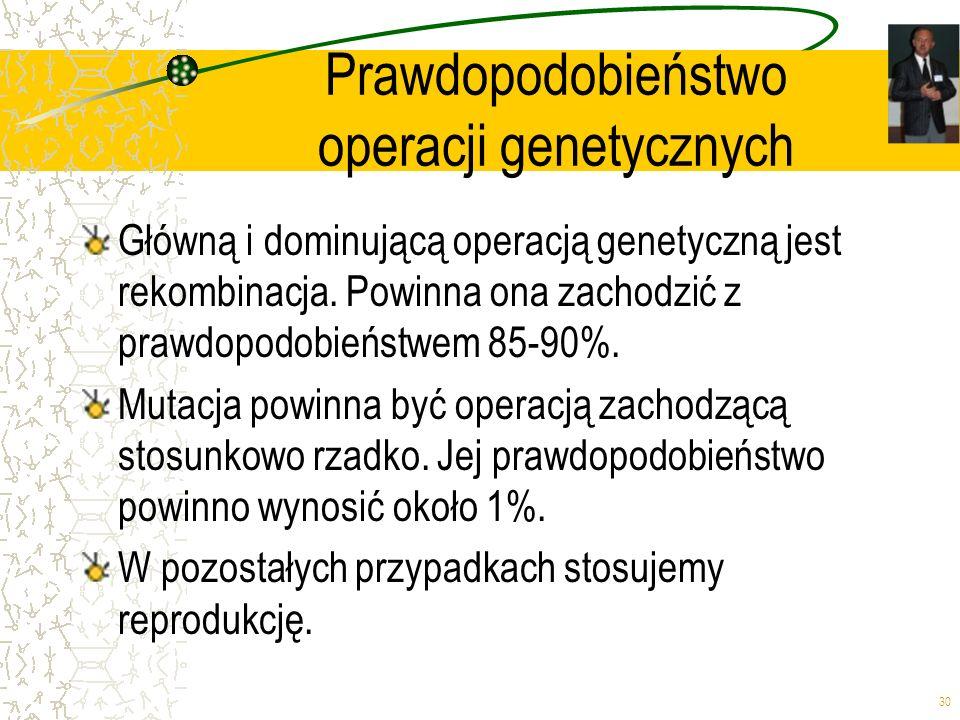 30 Prawdopodobieństwo operacji genetycznych Główną i dominującą operacją genetyczną jest rekombinacja. Powinna ona zachodzić z prawdopodobieństwem 85-