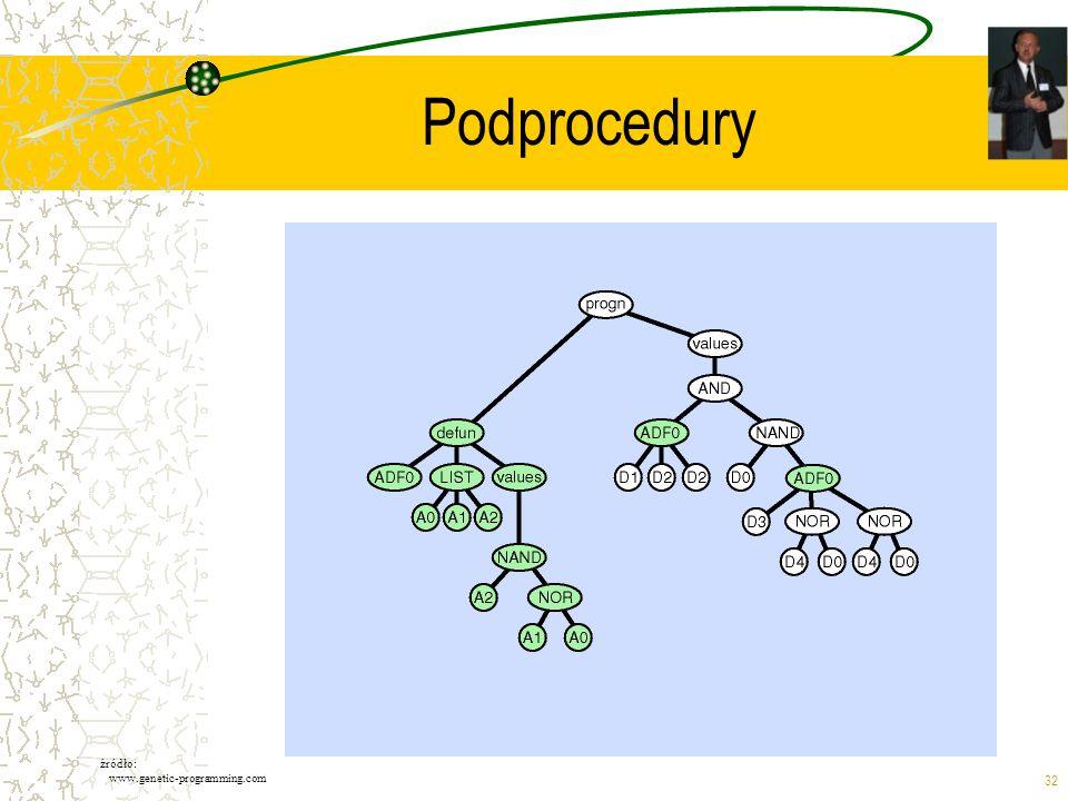32 Podprocedury źródło: www.genetic-programming.com
