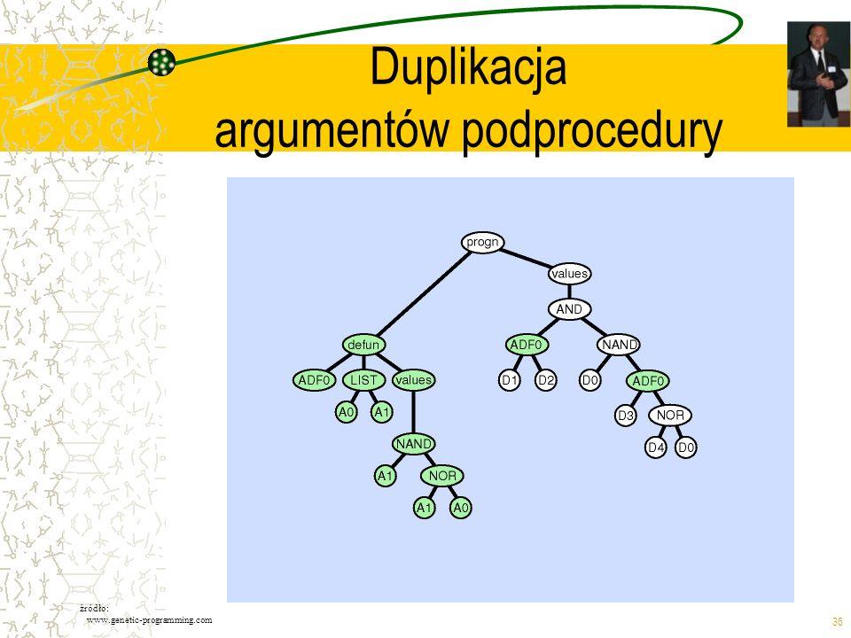 36 Duplikacja argumentów podprocedury źródło: www.genetic-programming.com