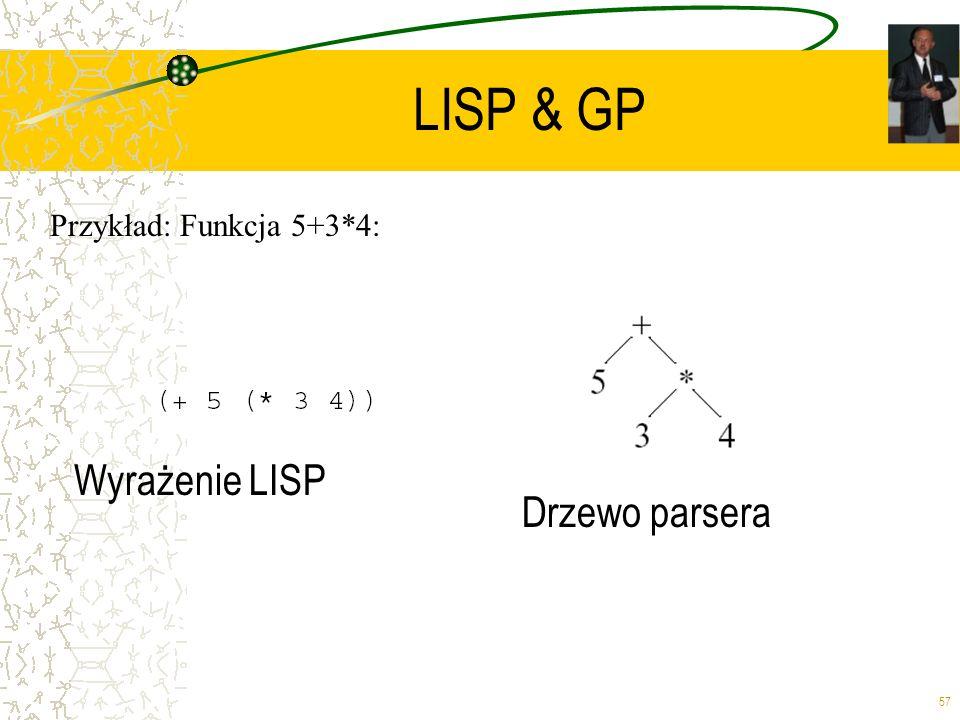 57 LISP & GP Przykład: Funkcja 5+3*4: Wyrażenie LISP Drzewo parsera