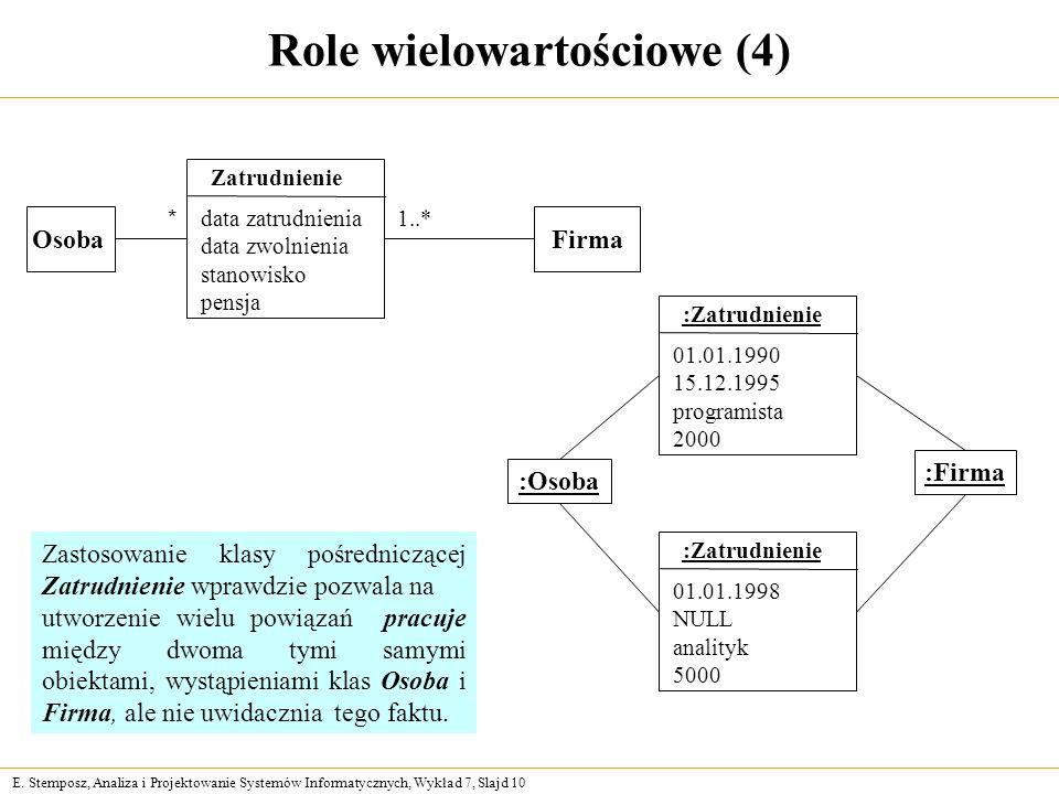 E. Stemposz, Analiza i Projektowanie Systemów Informatycznych, Wykład 7, Slajd 10 Role wielowartościowe (4) Zatrudnienie data zatrudnienia data zwolni