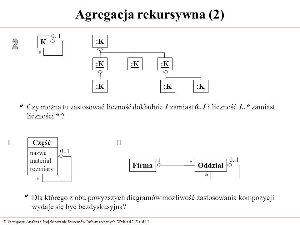 E. Stemposz, Analiza i Projektowanie Systemów Informatycznych, Wykład 7, Slajd 15 Agregacja rekursywna (2) K 0..1 * :K Czy można tu zastosować licznoś