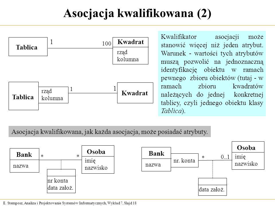 E. Stemposz, Analiza i Projektowanie Systemów Informatycznych, Wykład 7, Slajd 18 Asocjacja kwalifikowana (2) Tablica Kwadrat rząd kolumna 1 1 Tablica
