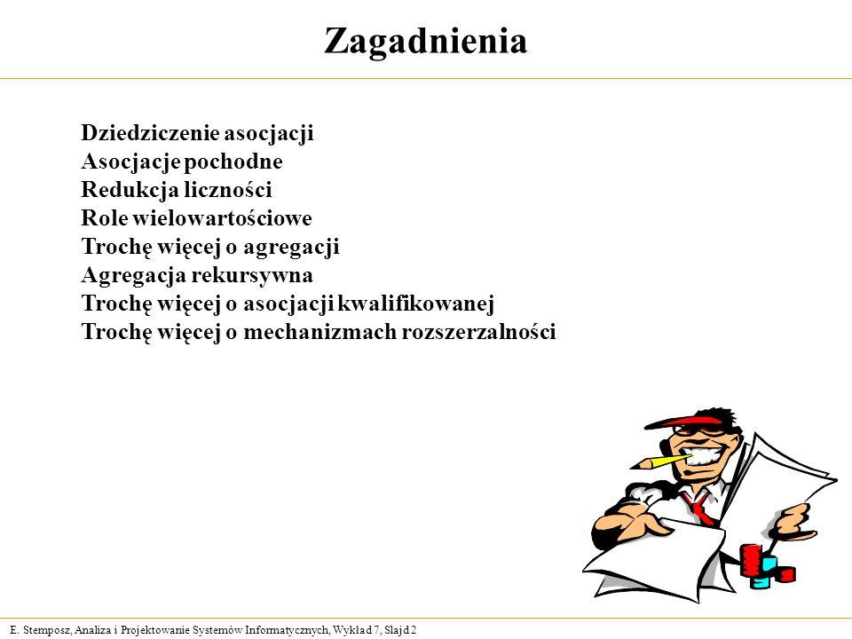 E. Stemposz, Analiza i Projektowanie Systemów Informatycznych, Wykład 7, Slajd 2 Zagadnienia Dziedziczenie asocjacji Asocjacje pochodne Redukcja liczn