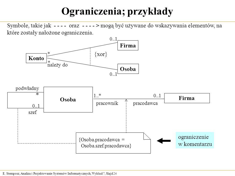 E. Stemposz, Analiza i Projektowanie Systemów Informatycznych, Wykład 7, Slajd 24 Ograniczenia; przykłady Konto Firma Osoba {xor} należy do 0..1 * * S