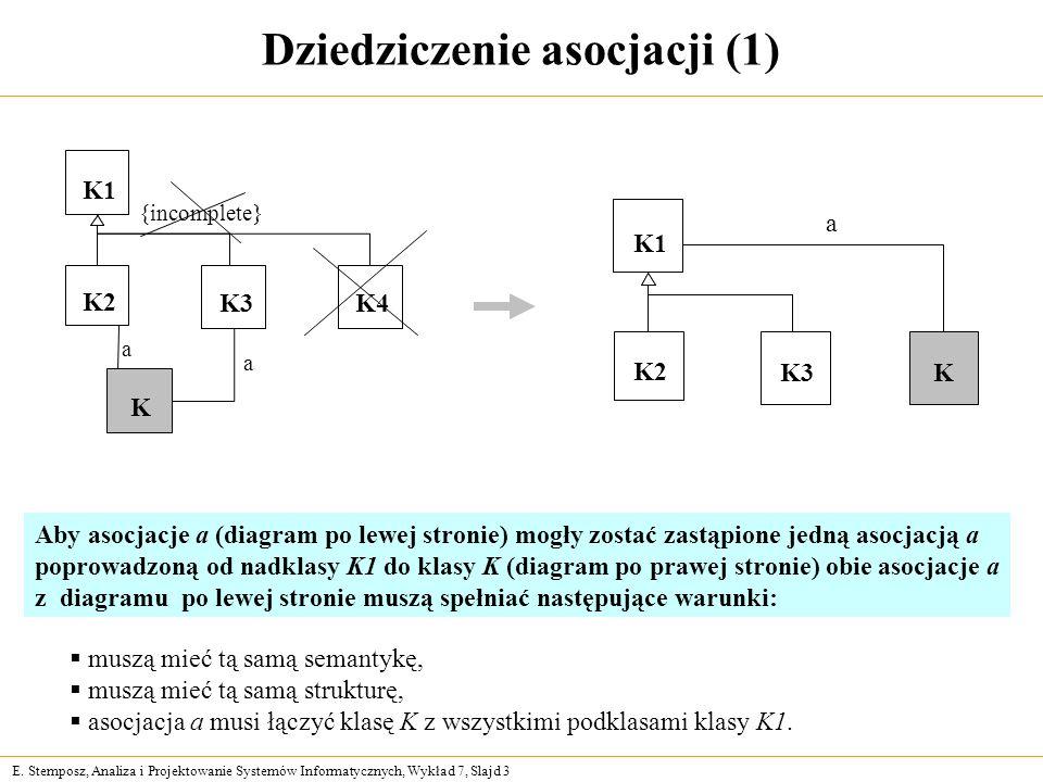 E. Stemposz, Analiza i Projektowanie Systemów Informatycznych, Wykład 7, Slajd 3 Dziedziczenie asocjacji (1) K1 K2 K3K4 K a a {incomplete} K1 K2 K3K a
