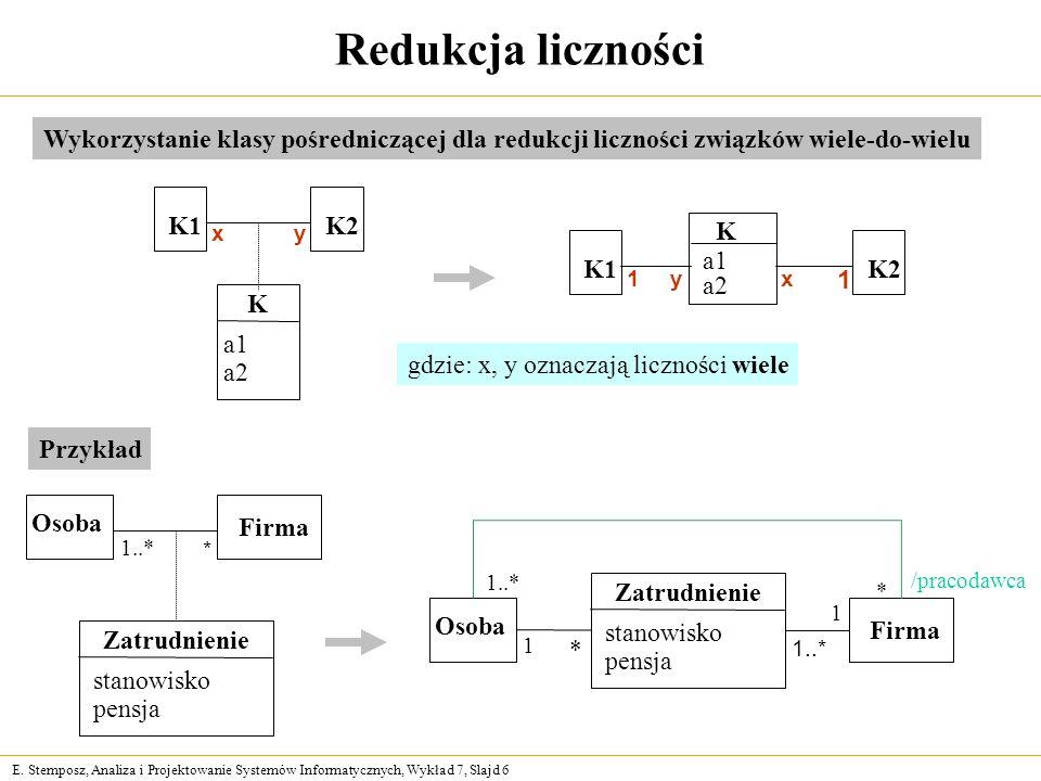 E. Stemposz, Analiza i Projektowanie Systemów Informatycznych, Wykład 7, Slajd 6 Redukcja liczności K1 K a1 a2 1y K2 1 x K1K2 K a1 a2 xy Wykorzystanie