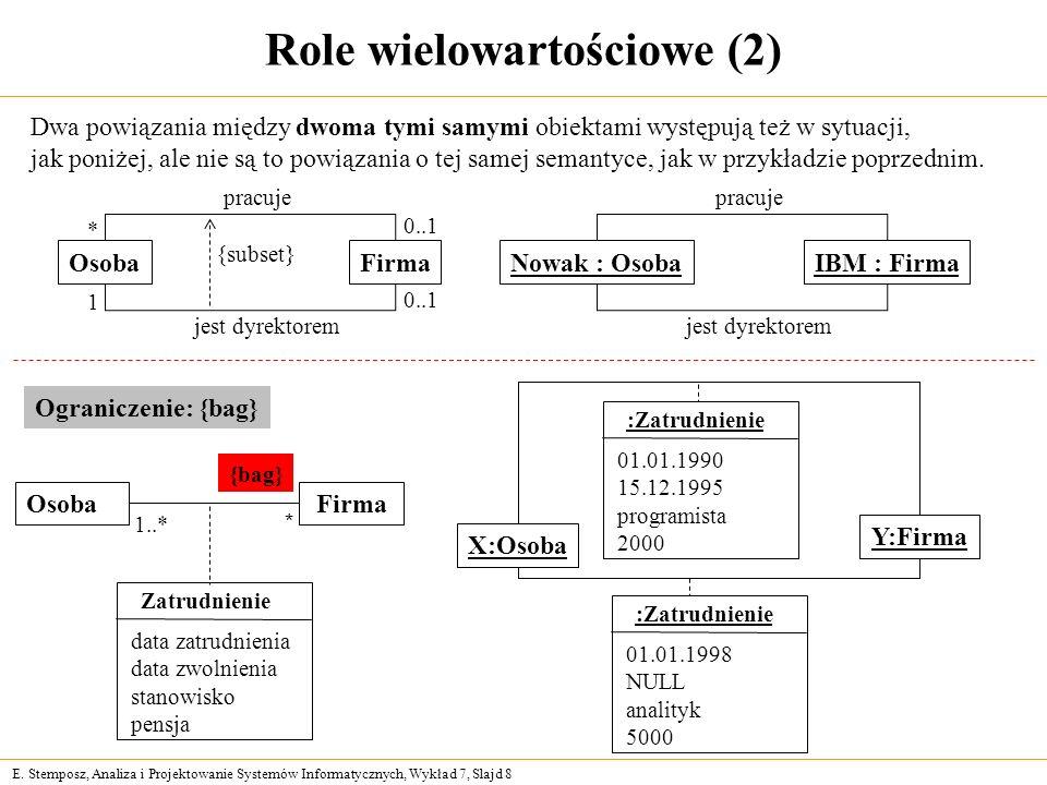 E. Stemposz, Analiza i Projektowanie Systemów Informatycznych, Wykład 7, Slajd 8 Role wielowartościowe (2) Dwa powiązania między dwoma tymi samymi obi