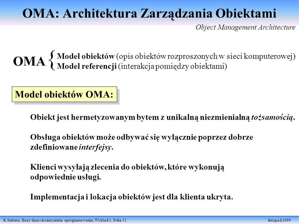 K.Subieta. Bazy danych i inżynieria oprogramowania, Wykład 1, Folia 11 listopad 1999 OMA { Model obiektów (opis obiektów rozproszonych w sieci kompute