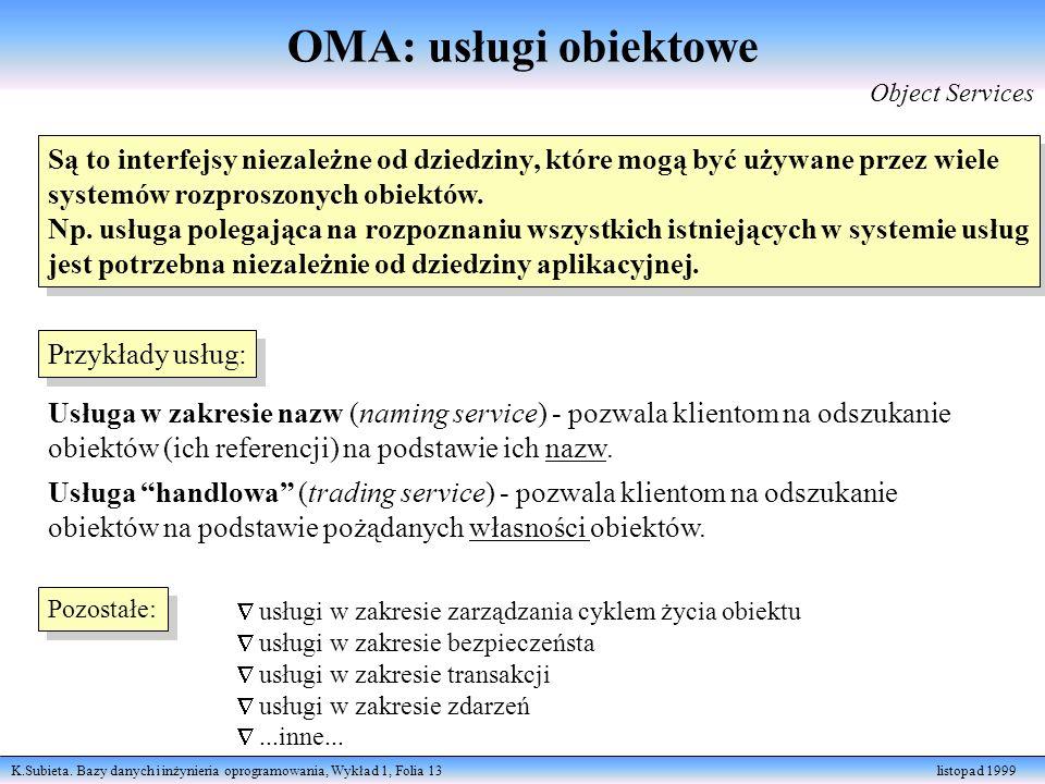 K.Subieta. Bazy danych i inżynieria oprogramowania, Wykład 1, Folia 13 listopad 1999 Są to interfejsy niezależne od dziedziny, które mogą być używane