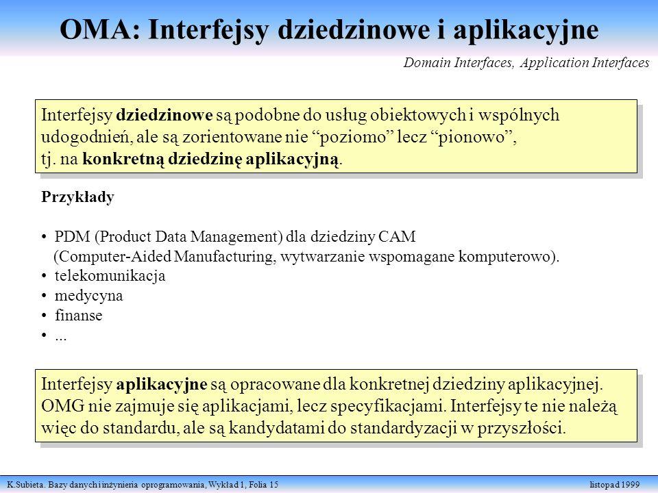 K.Subieta. Bazy danych i inżynieria oprogramowania, Wykład 1, Folia 15 listopad 1999 Interfejsy dziedzinowe są podobne do usług obiektowych i wspólnyc