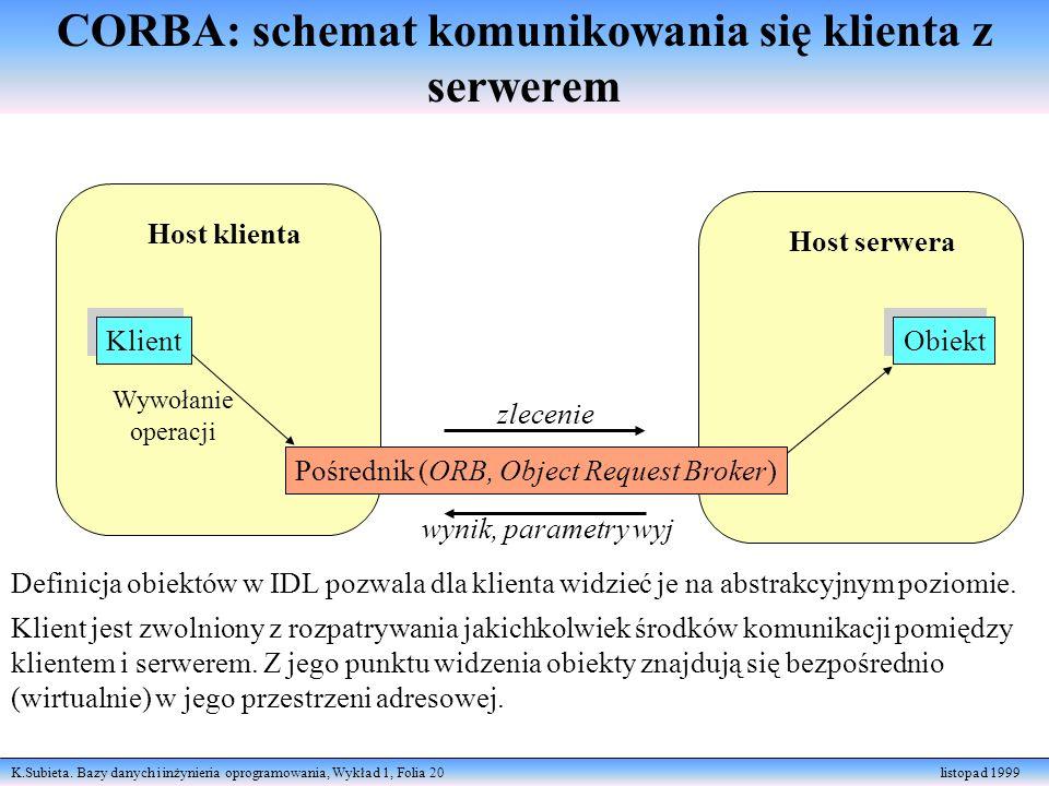 K.Subieta. Bazy danych i inżynieria oprogramowania, Wykład 1, Folia 20 listopad 1999 CORBA: schemat komunikowania się klienta z serwerem Host klienta