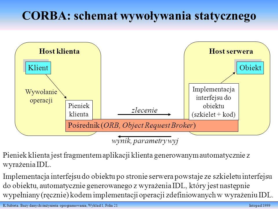 K.Subieta. Bazy danych i inżynieria oprogramowania, Wykład 1, Folia 21 listopad 1999 CORBA: schemat wywoływania statycznego Host klienta Klient Wywoła