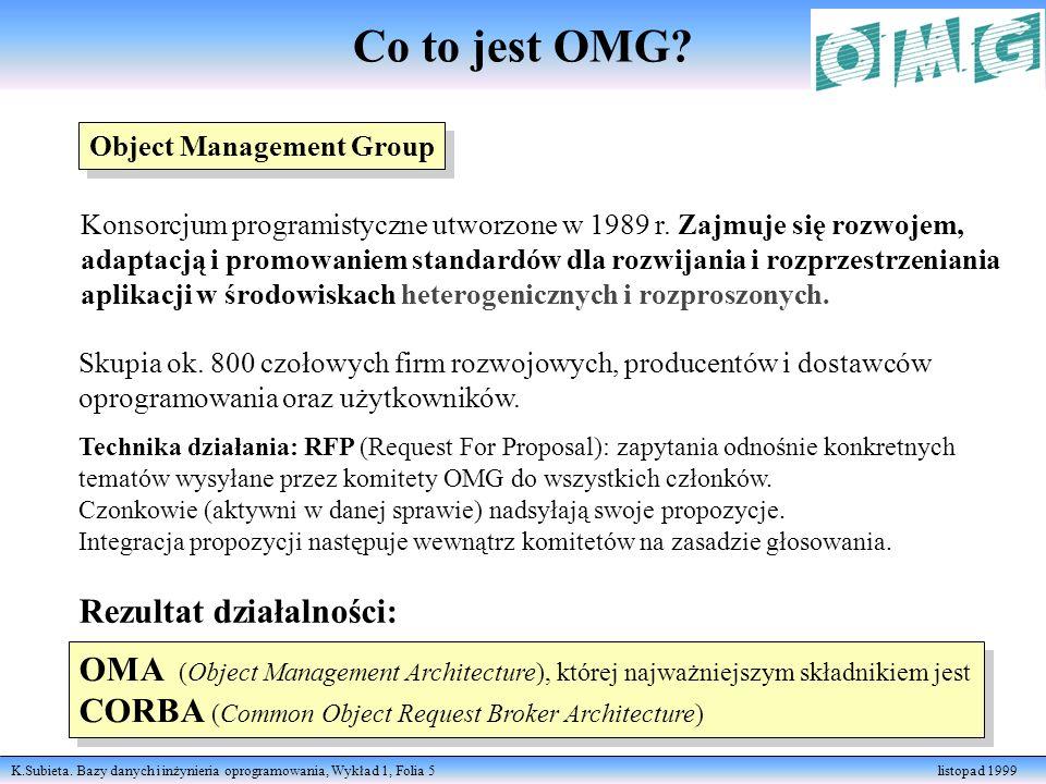 K.Subieta. Bazy danych i inżynieria oprogramowania, Wykład 1, Folia 5 listopad 1999 Object Management Group Konsorcjum programistyczne utworzone w 198