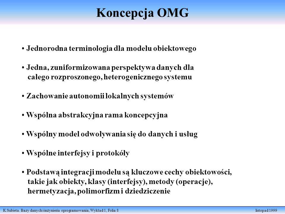 K.Subieta. Bazy danych i inżynieria oprogramowania, Wykład 1, Folia 8 listopad 1999 Jednorodna terminologia dla modelu obiektowego Jedna, zuniformizow
