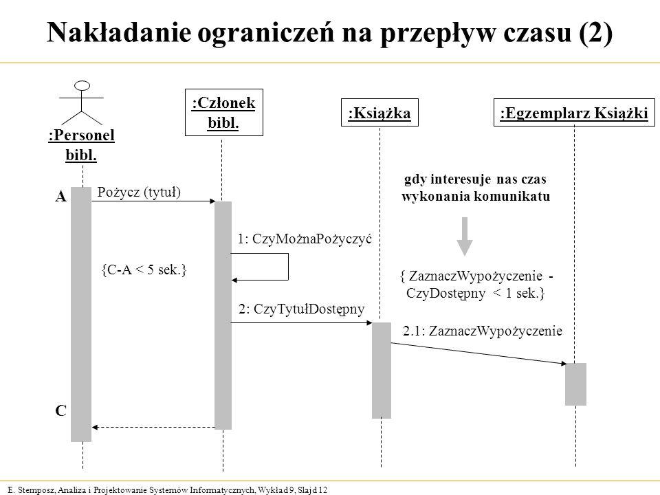 E. Stemposz, Analiza i Projektowanie Systemów Informatycznych, Wykład 9, Slajd 12 Nakładanie ograniczeń na przepływ czasu (2) :Personel bibl. :Książka