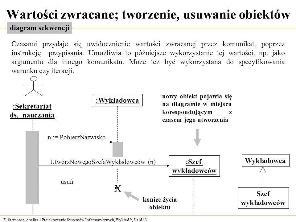 E. Stemposz, Analiza i Projektowanie Systemów Informatycznych, Wykład 9, Slajd 13 Wartości zwracane; tworzenie, usuwanie obiektów Czasami przydaje się