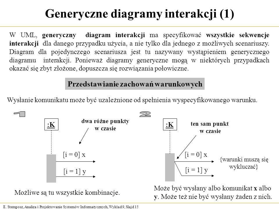 E. Stemposz, Analiza i Projektowanie Systemów Informatycznych, Wykład 9, Slajd 15 Generyczne diagramy interakcji (1) W UML, generyczny diagram interak