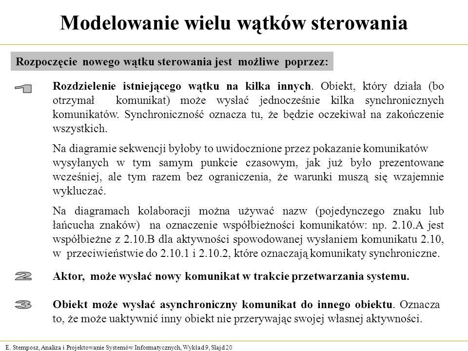 E. Stemposz, Analiza i Projektowanie Systemów Informatycznych, Wykład 9, Slajd 20 Modelowanie wielu wątków sterowania Rozpoczęcie nowego wątku sterowa