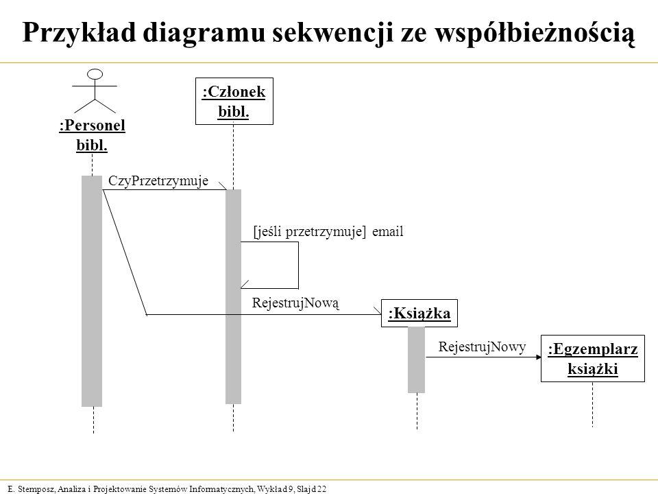 E. Stemposz, Analiza i Projektowanie Systemów Informatycznych, Wykład 9, Slajd 22 Przykład diagramu sekwencji ze współbieżnością :Personel bibl. :Czło