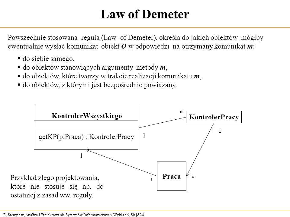 E. Stemposz, Analiza i Projektowanie Systemów Informatycznych, Wykład 9, Slajd 24 Law of Demeter Powszechnie stosowana reguła (Law of Demeter), określ