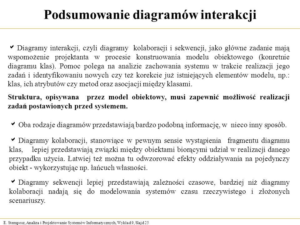 E. Stemposz, Analiza i Projektowanie Systemów Informatycznych, Wykład 9, Slajd 25 Podsumowanie diagramów interakcji Diagramy interakcji, czyli diagram