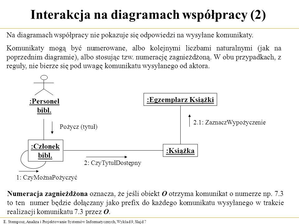 E. Stemposz, Analiza i Projektowanie Systemów Informatycznych, Wykład 9, Slajd 7 Interakcja na diagramach współpracy (2) Na diagramach współpracy nie