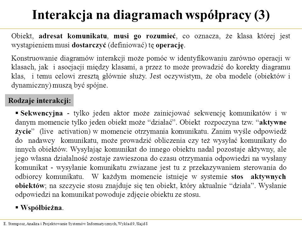 E. Stemposz, Analiza i Projektowanie Systemów Informatycznych, Wykład 9, Slajd 8 Interakcja na diagramach współpracy (3) Obiekt, adresat komunikatu, m
