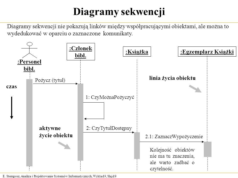 E. Stemposz, Analiza i Projektowanie Systemów Informatycznych, Wykład 9, Slajd 9 Diagramy sekwencji :Personel bibl. :Książka :Członek bibl. :Egzemplar