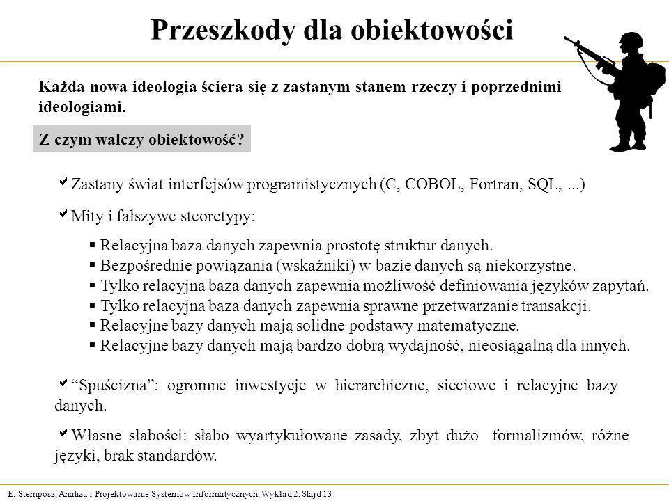 E. Stemposz, Analiza i Projektowanie Systemów Informatycznych, Wykład 2, Slajd 13 Przeszkody dla obiektowości Każda nowa ideologia ściera się z zastan