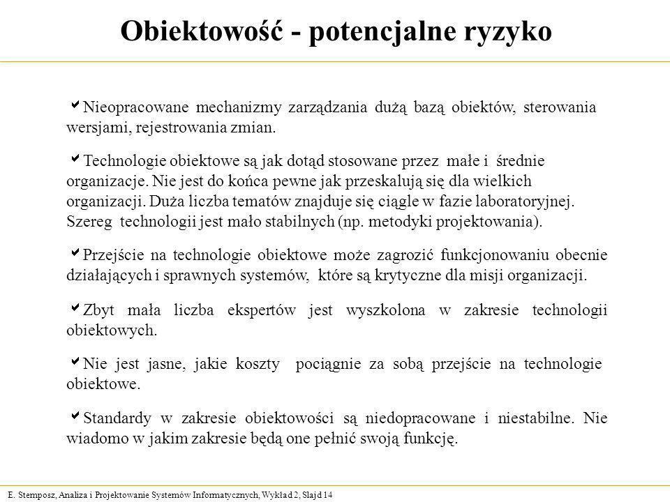 E. Stemposz, Analiza i Projektowanie Systemów Informatycznych, Wykład 2, Slajd 14 Obiektowość - potencjalne ryzyko Nieopracowane mechanizmy zarządzani