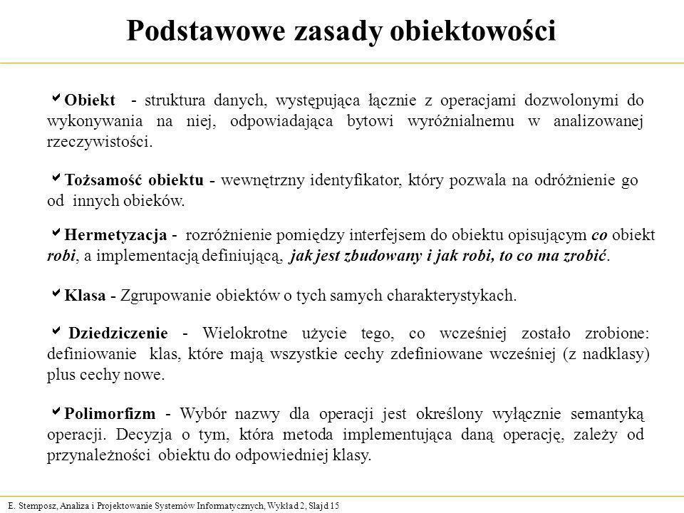 E. Stemposz, Analiza i Projektowanie Systemów Informatycznych, Wykład 2, Slajd 15 Podstawowe zasady obiektowości Obiekt - struktura danych, występując