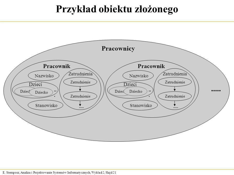 E. Stemposz, Analiza i Projektowanie Systemów Informatycznych, Wykład 2, Slajd 21 Pracownicy..... Pracownik Zatrudnienia..... Zatrudnienie Stanowisko