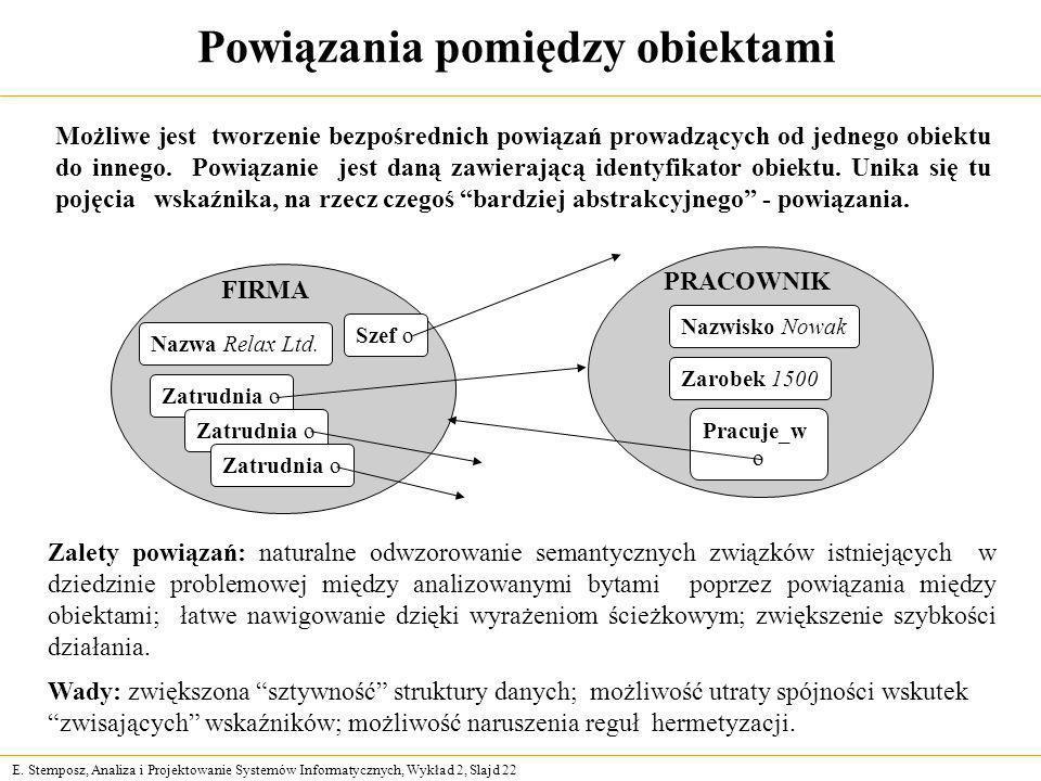 E. Stemposz, Analiza i Projektowanie Systemów Informatycznych, Wykład 2, Slajd 22 Powiązania pomiędzy obiektami PRACOWNIK Nazwisko Nowak Zarobek 1500