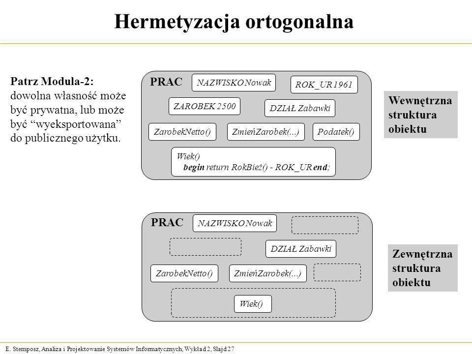 E. Stemposz, Analiza i Projektowanie Systemów Informatycznych, Wykład 2, Slajd 27 Hermetyzacja ortogonalna PRAC NAZWISKO Nowak ROK_UR 1961 ZAROBEK 250