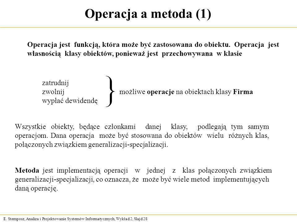 E. Stemposz, Analiza i Projektowanie Systemów Informatycznych, Wykład 2, Slajd 28 Operacja a metoda (1) zatrudnij zwolnij wypłać dewidendę możliwe ope