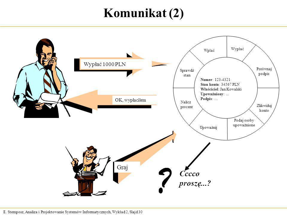 E. Stemposz, Analiza i Projektowanie Systemów Informatycznych, Wykład 2, Slajd 30 Komunikat (2) Numer: 123-4321 Stan konta: 34567 PLN Właściciel: Jan