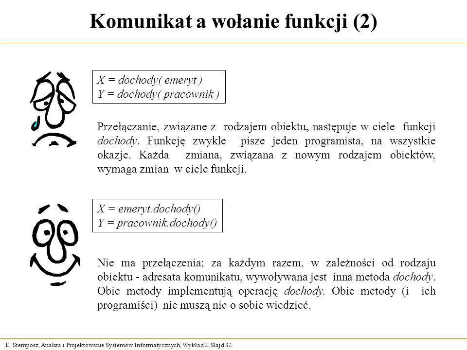 E. Stemposz, Analiza i Projektowanie Systemów Informatycznych, Wykład 2, Slajd 32 Komunikat a wołanie funkcji (2) X = dochody( emeryt ) Y = dochody( p