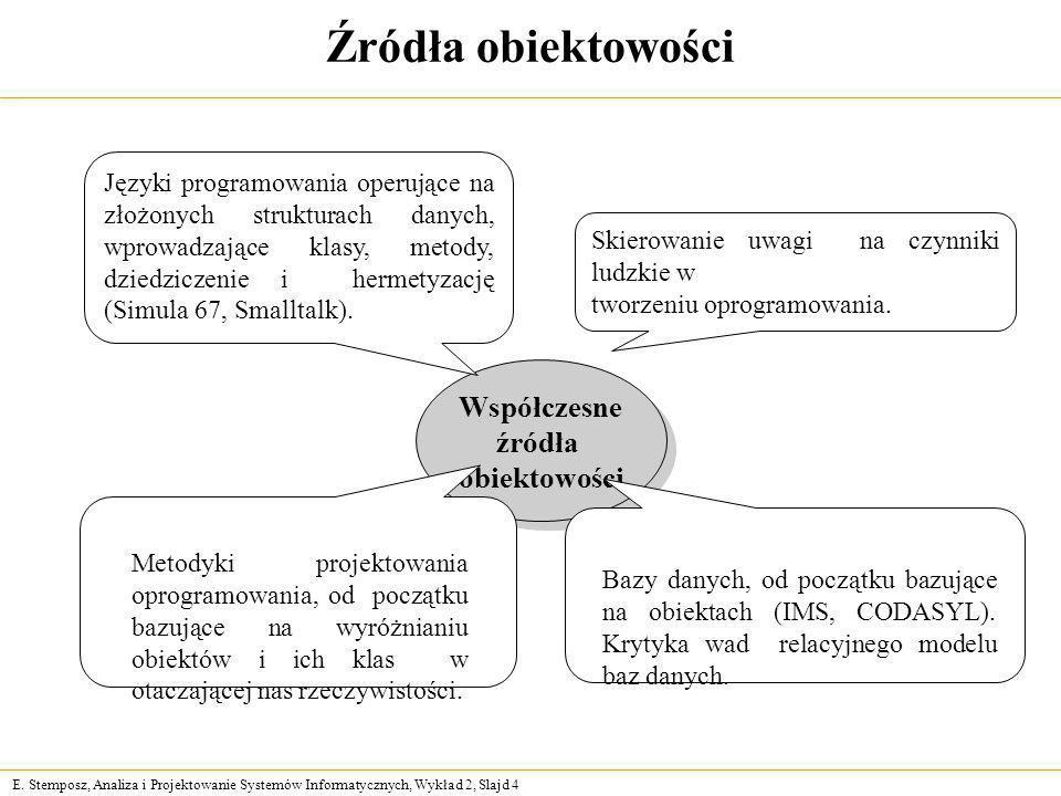 E. Stemposz, Analiza i Projektowanie Systemów Informatycznych, Wykład 2, Slajd 4 Współczesne źródła obiektowości Współczesne źródła obiektowości Źródł