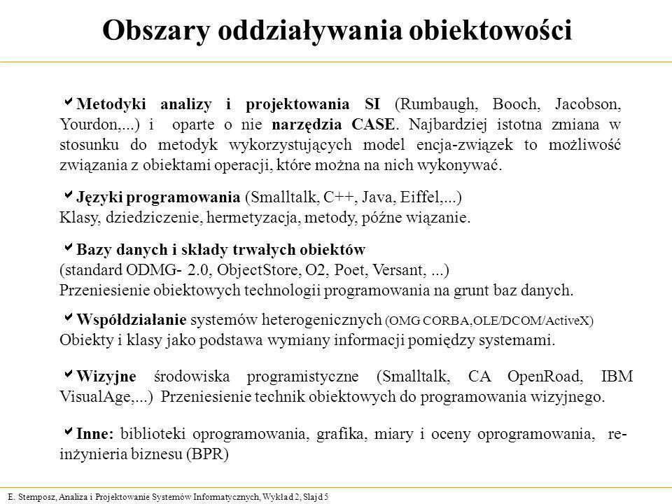 E. Stemposz, Analiza i Projektowanie Systemów Informatycznych, Wykład 2, Slajd 5 Obszary oddziaływania obiektowości Metodyki analizy i projektowania S