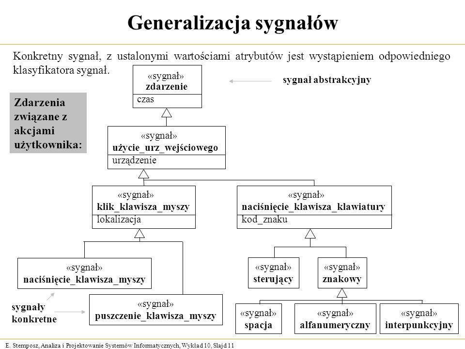 E. Stemposz, Analiza i Projektowanie Systemów Informatycznych, Wykład 10, Slajd 11 Konkretny sygnał, z ustalonymi wartościami atrybutów jest wystąpien