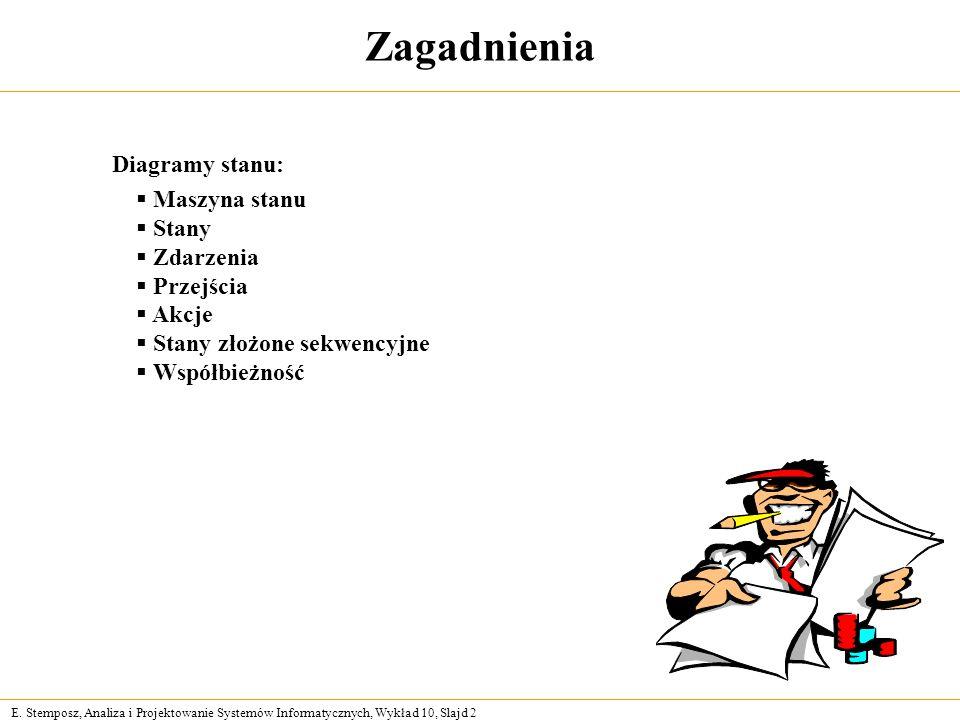 E. Stemposz, Analiza i Projektowanie Systemów Informatycznych, Wykład 10, Slajd 2 Zagadnienia Diagramy stanu: Maszyna stanu Stany Zdarzenia Przejścia