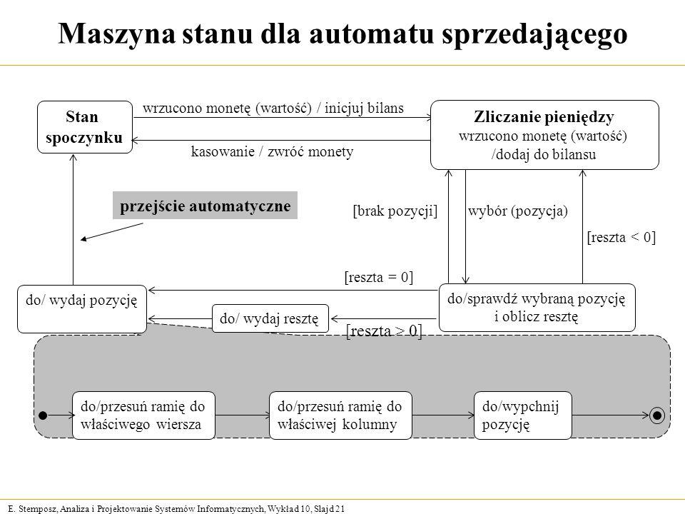 E. Stemposz, Analiza i Projektowanie Systemów Informatycznych, Wykład 10, Slajd 21 Maszyna stanu dla automatu sprzedającego Stan spoczynku wrzucono mo