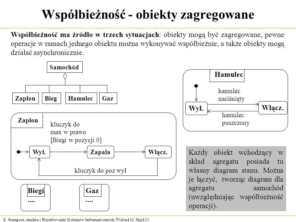 E. Stemposz, Analiza i Projektowanie Systemów Informatycznych, Wykład 10, Slajd 23 Współbieżność - obiekty zagregowane Współbieżność ma źródło w trzec