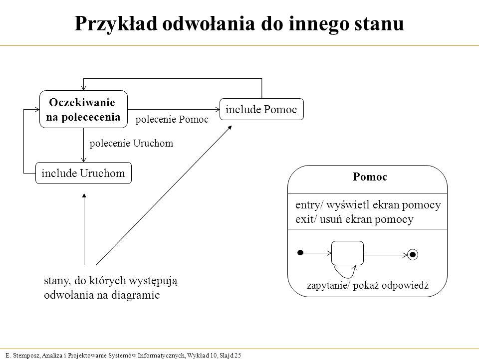 E. Stemposz, Analiza i Projektowanie Systemów Informatycznych, Wykład 10, Slajd 25 Przykład odwołania do innego stanu Oczekiwanie na polececenia inclu