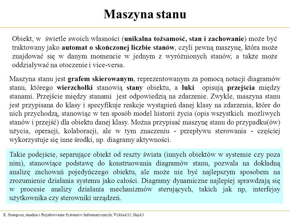 E. Stemposz, Analiza i Projektowanie Systemów Informatycznych, Wykład 10, Slajd 3 Maszyna stanu Obiekt, w świetle swoich własności (unikalna tożsamość