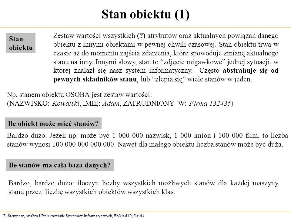 E. Stemposz, Analiza i Projektowanie Systemów Informatycznych, Wykład 10, Slajd 4 Stan obiektu (1) Np. stanem obiektu OSOBA jest zestaw wartości: (NAZ