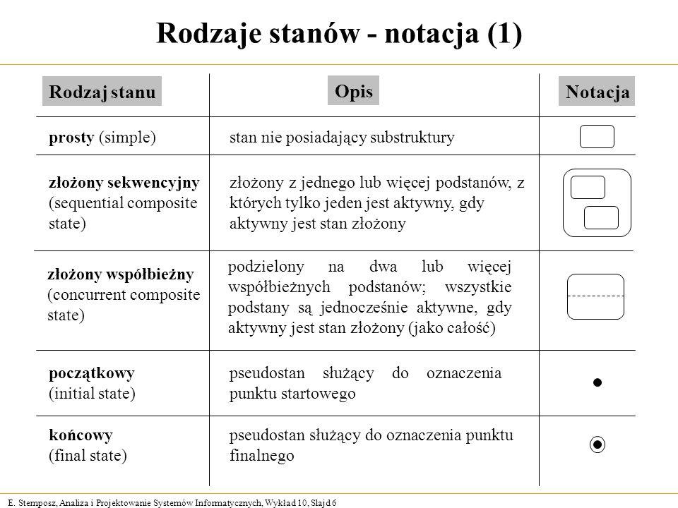 E. Stemposz, Analiza i Projektowanie Systemów Informatycznych, Wykład 10, Slajd 6 Rodzaje stanów - notacja (1) Rodzaj stanu Opis Notacja prosty (simpl
