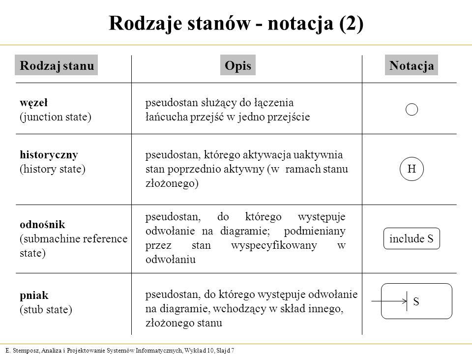 E. Stemposz, Analiza i Projektowanie Systemów Informatycznych, Wykład 10, Slajd 7 Rodzaje stanów - notacja (2) Rodzaj stanuOpis węzeł (junction state)
